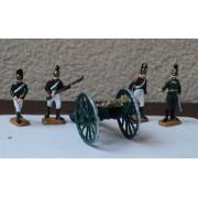 Конная артиллерия в битве при Ватерлоо МК